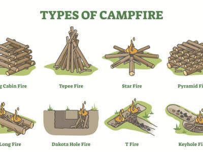 Cropped landscape lg 400 campfire types